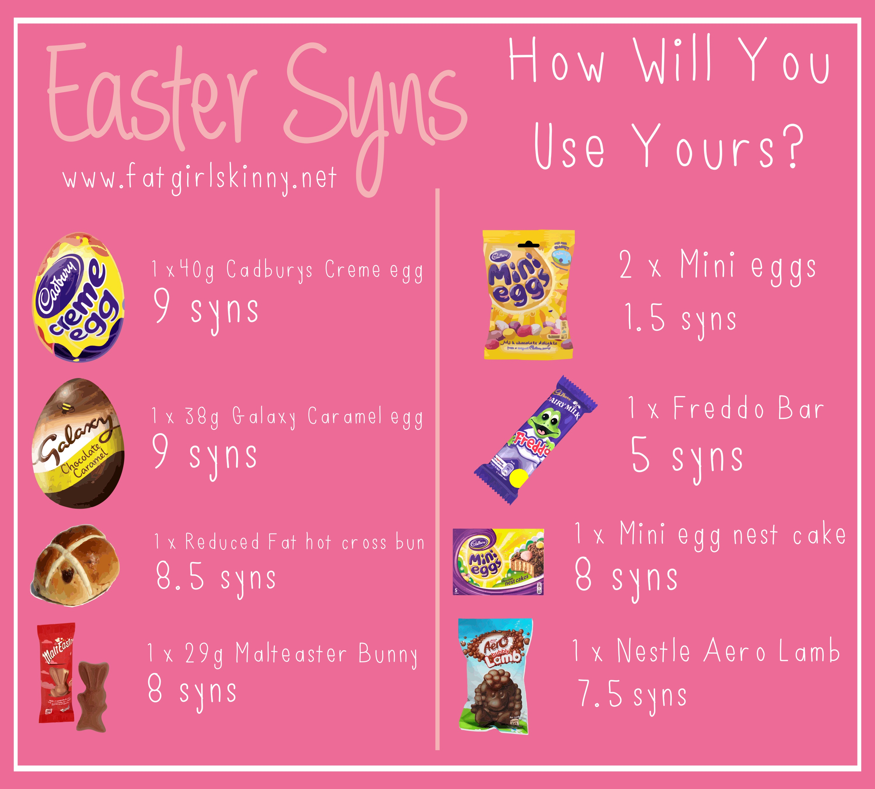 Easter Treats For Under 10 Syns Slimming World