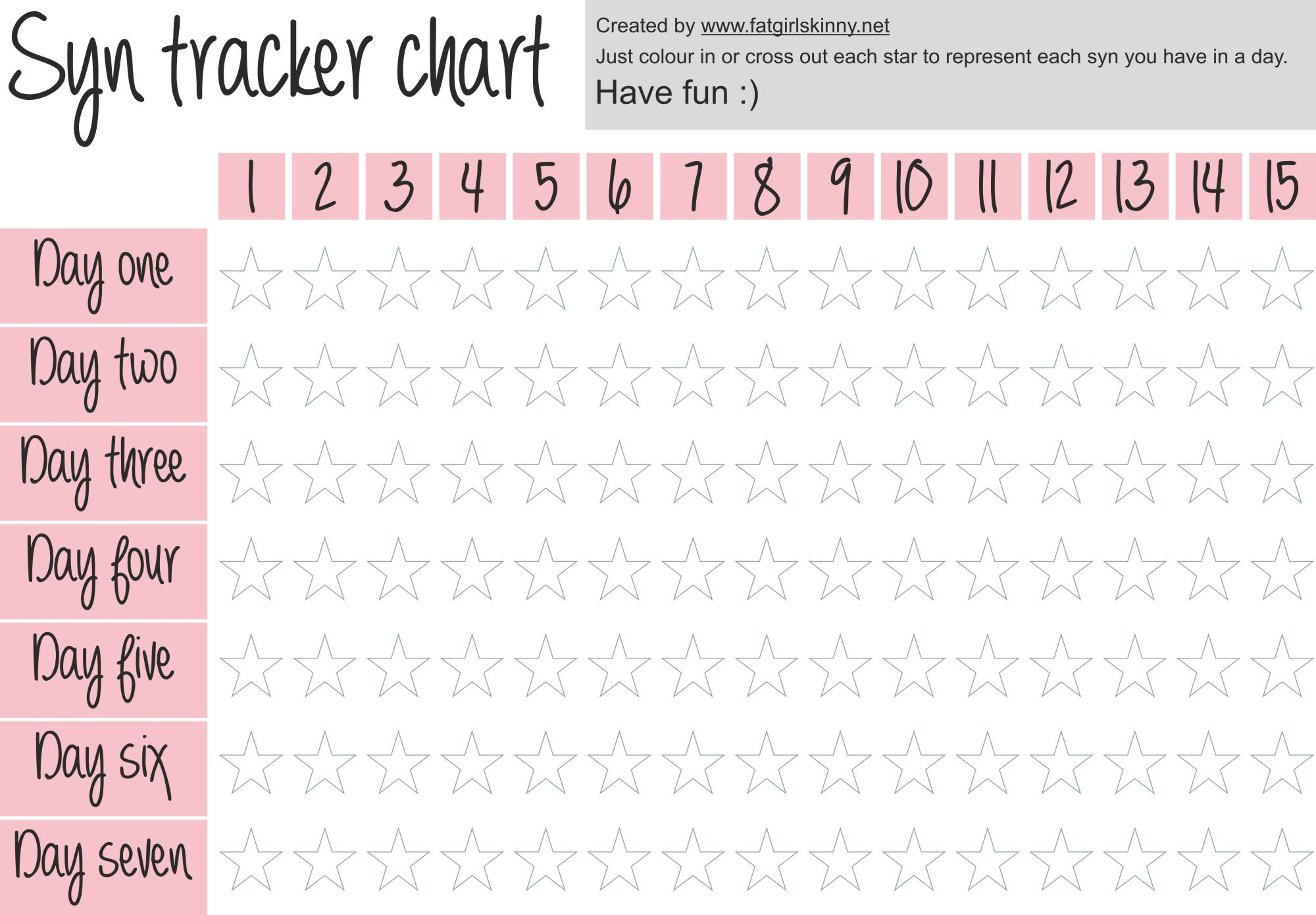 Syn Tracker Chart | FatGirlSkinny.net - Slimming World ...