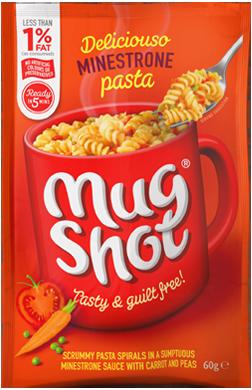 Mugshots Slimming World Values | FatGirlSkinny.net ...